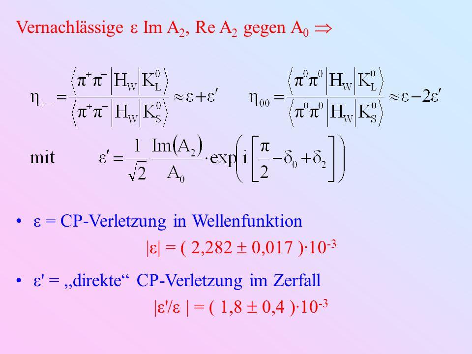 Vernachlässige  Im A 2, Re A 2 gegen A 0  ε = CP-Verletzung in Wellenfunktion |ε| = ( 2,282  0,017 )·10 -3 ε =,,direkte CP-Verletzung im Zerfall |ε /ε | = ( 1,8  0,4 )·10 -3