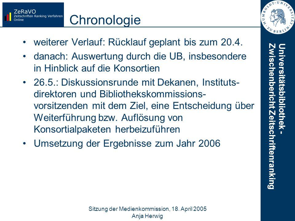 Universitätsbibliothek -Zwischenbericht Zeitschriftenranking Sitzung der Medienkommission, 18.