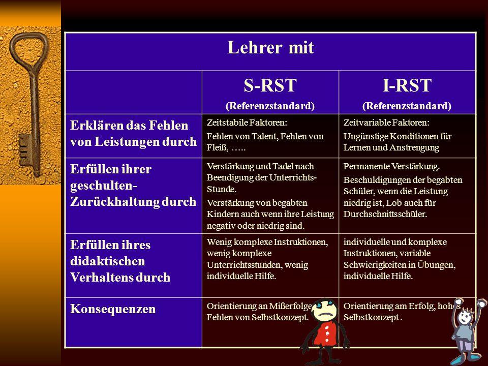 Lehrer mit S-RST (Referenzstandard) I-RST (Referenzstandard) Erklären das Fehlen von Leistungen durch Zeitstabile Faktoren: Fehlen von Talent, Fehlen von Fleiß, …..