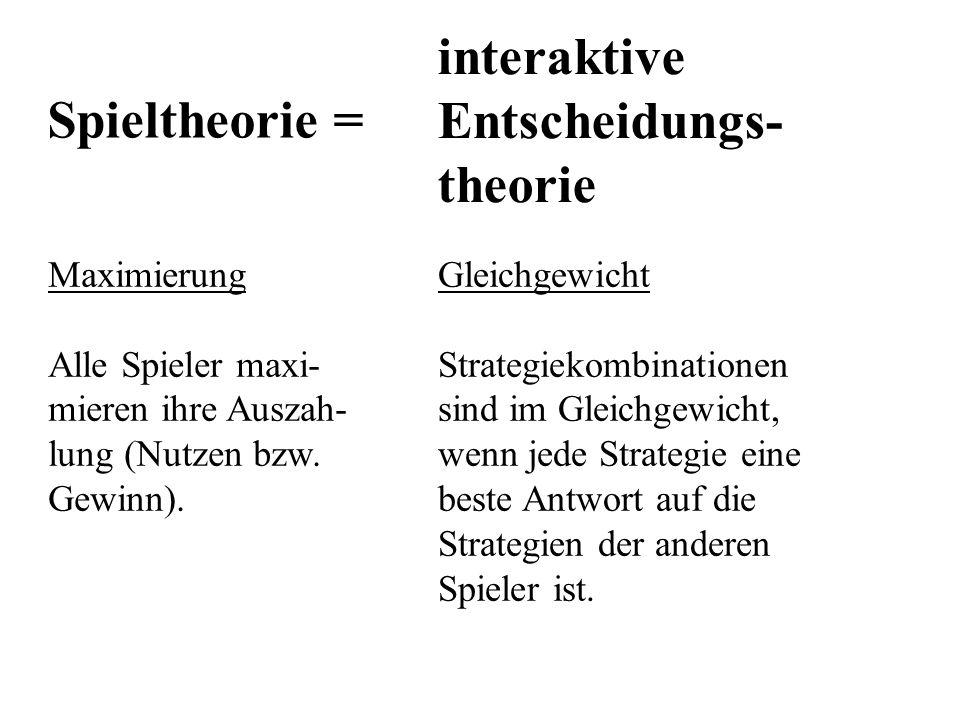 Spieltheorie = interaktive Entscheidungs- theorie Maximierung Alle Spieler maxi- mieren ihre Auszah- lung (Nutzen bzw.