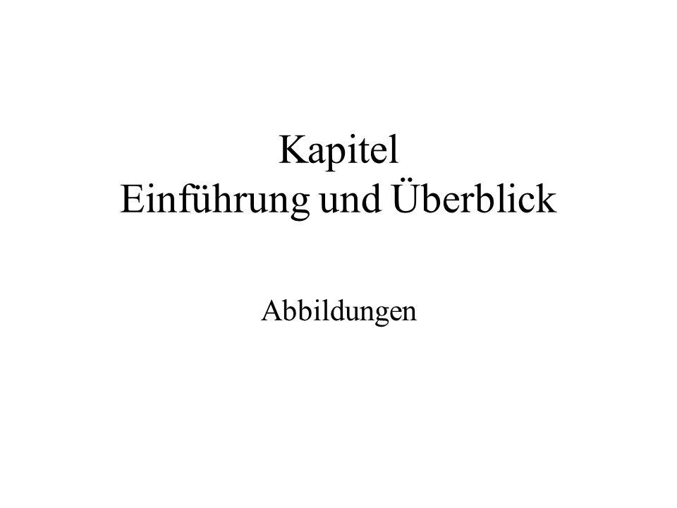 Kapitel Einführung und Überblick Abbildungen