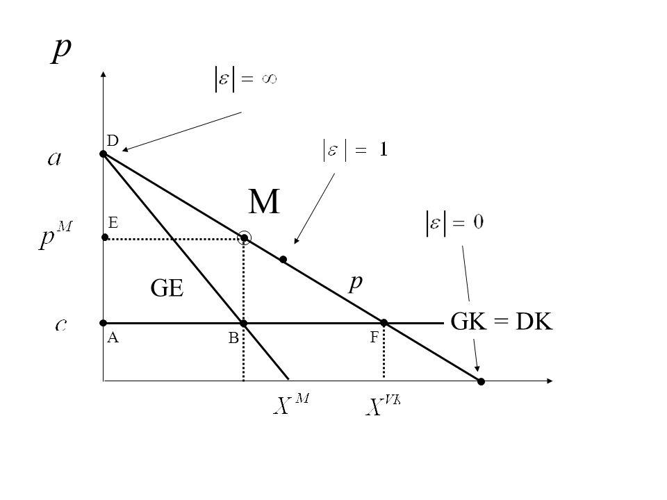 p M B D E F A p GK = DK