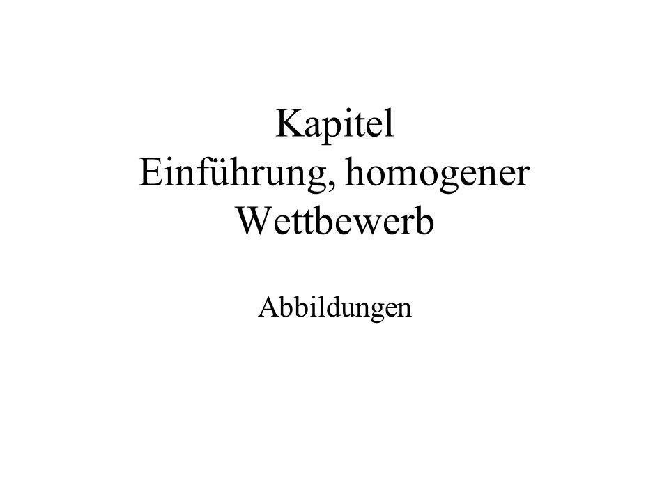 Kapitel Einführung, homogener Wettbewerb Abbildungen