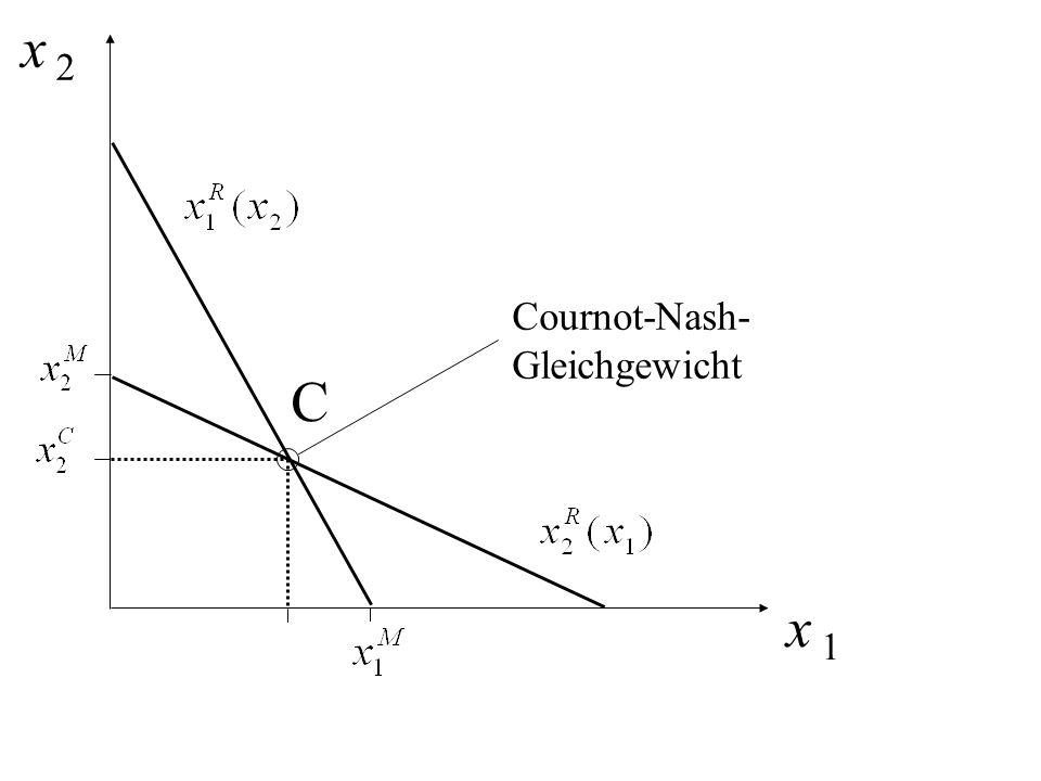 x 1 Cournot-Nash- Gleichgewicht C