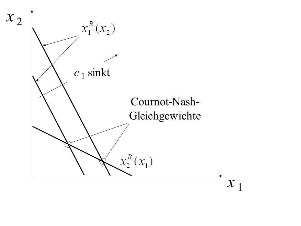 x 2 x 1 c 1 sinkt Cournot-Nash- Gleichgewichte