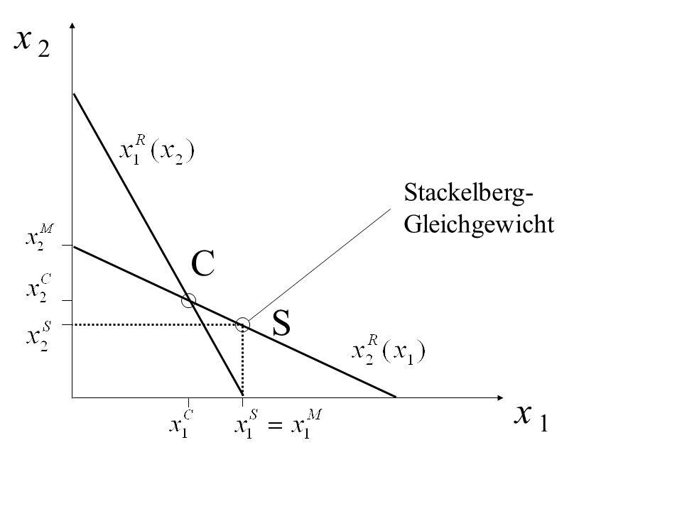 x 2 x 1 Stackelberg- Gleichgewicht C S