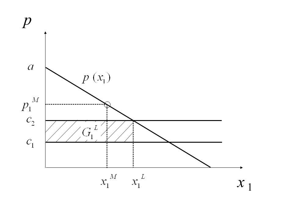 p x 1