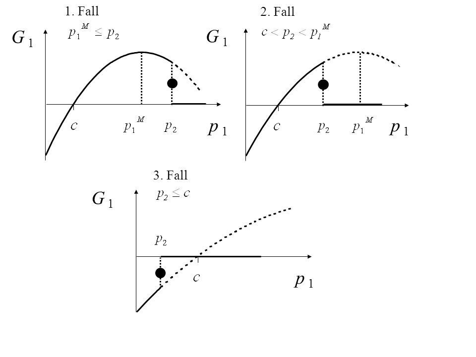 G 1 p 1 1. Fall 2. Fall 3. Fall G 1 p 1