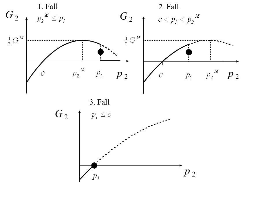 1. Fall 2. Fall 3. Fall G 2 p 2 G 2 p 2