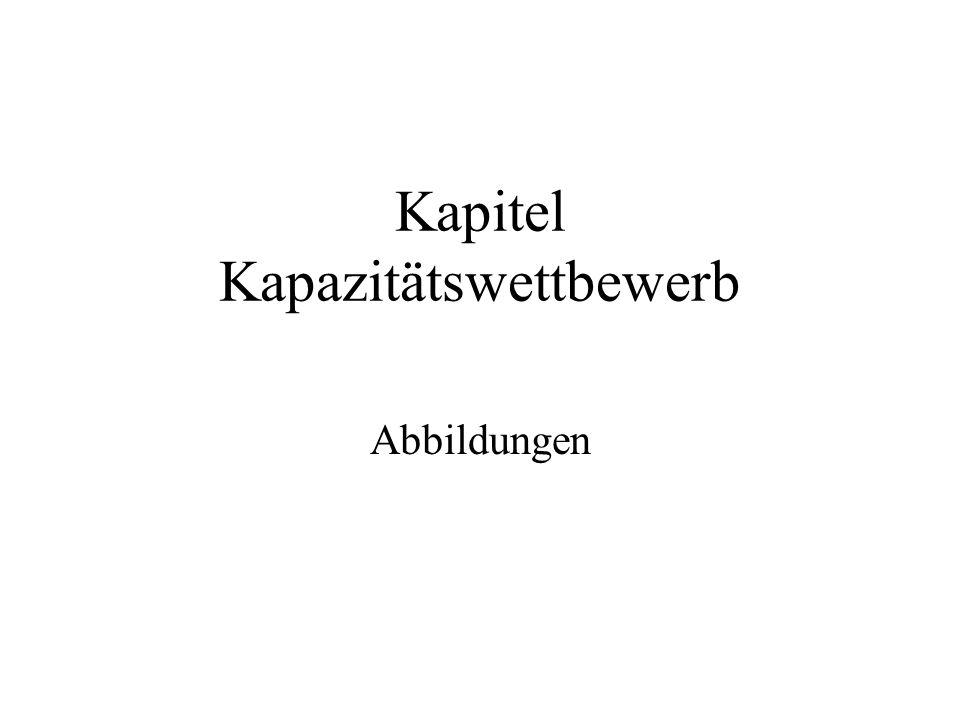 Kapitel Kapazitätswettbewerb Abbildungen