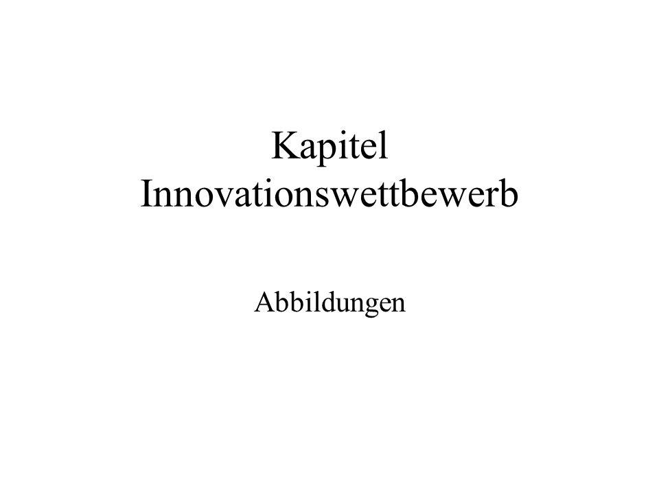 Kapitel Innovationswettbewerb Abbildungen