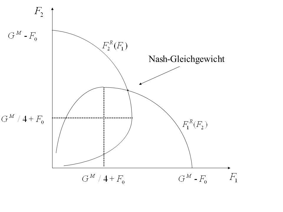 Nash-Gleichgewicht