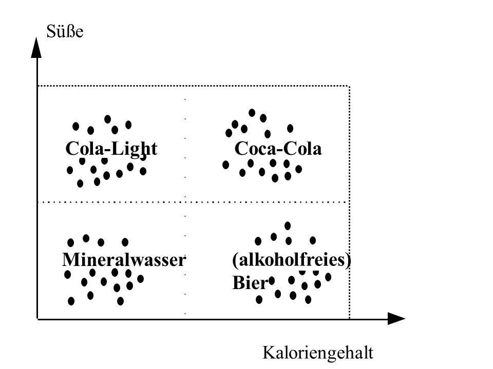 Kaloriengehalt Süße Coca-Cola Mineralwasser Cola-Light (alkoholfreies) Bier