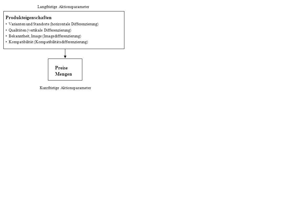 Langfristige Aktionsparameter Kurzfristige Aktionsparameter Preise Mengen Produkteigenschaften Varianten und Standorte (horizontale Differenzierung) Qualitäten (vertikale Differenzierung) Bekanntheit, Image (Imagedifferenzierung) Kompatibilität (Kompatibilitätsdifferenzierung)