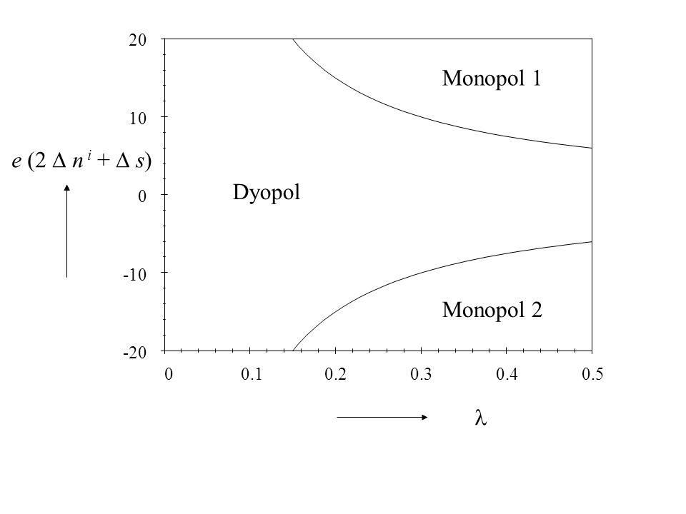 0.50.40.30.20.10 20 10 0 -10 -20 Dyopol Monopol 1 Monopol 2 e (2  n i +  s)