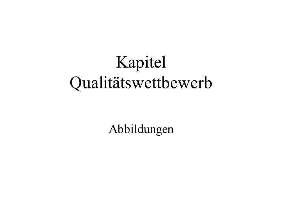 Kapitel Qualitätswettbewerb Abbildungen