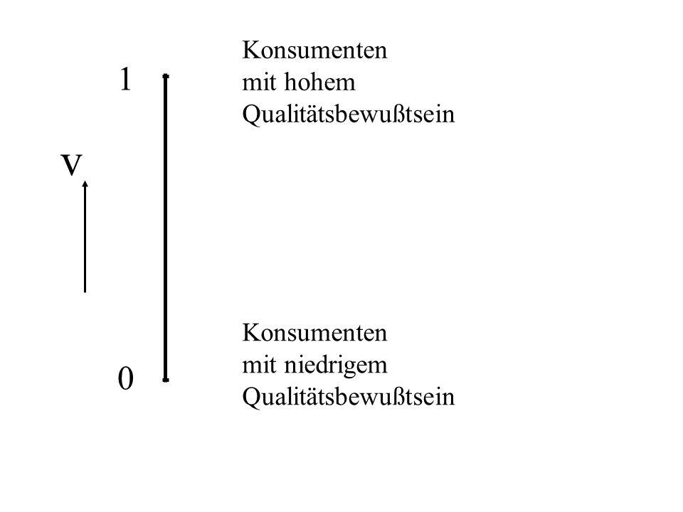 0 1 v Konsumenten mit hohem Qualitätsbewußtsein Konsumenten mit niedrigem Qualitätsbewußtsein