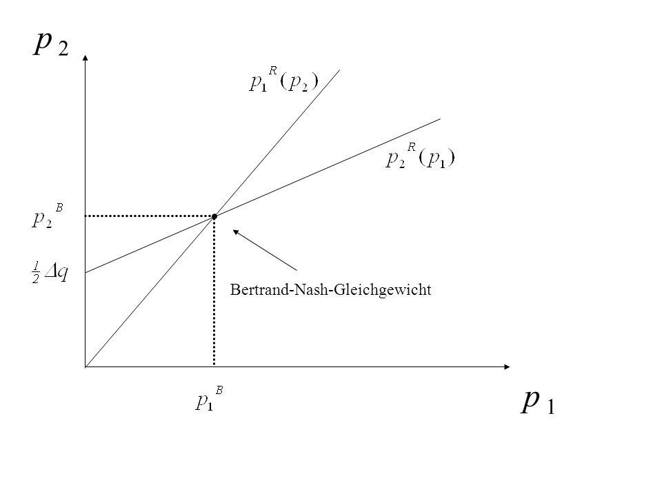 p 2 p 1 Bertrand-Nash-Gleichgewicht