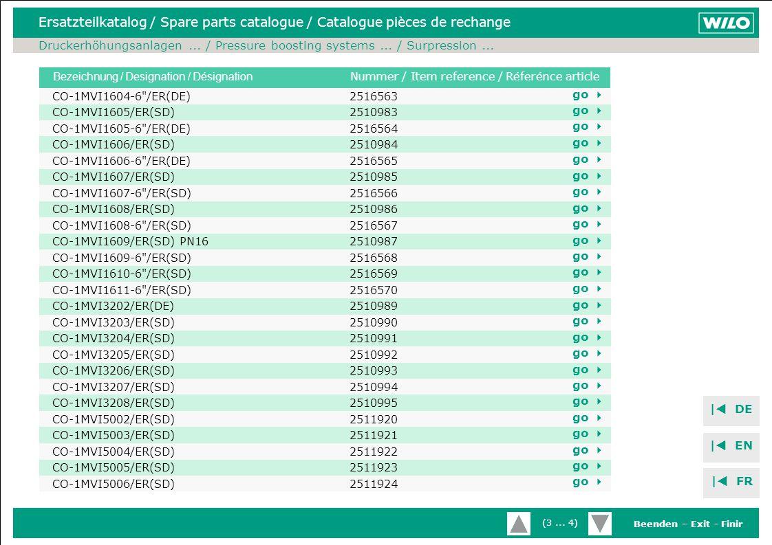 Ersatzteilkatalog / Spare parts catalogue / Catalogue pièces de rechange (4...