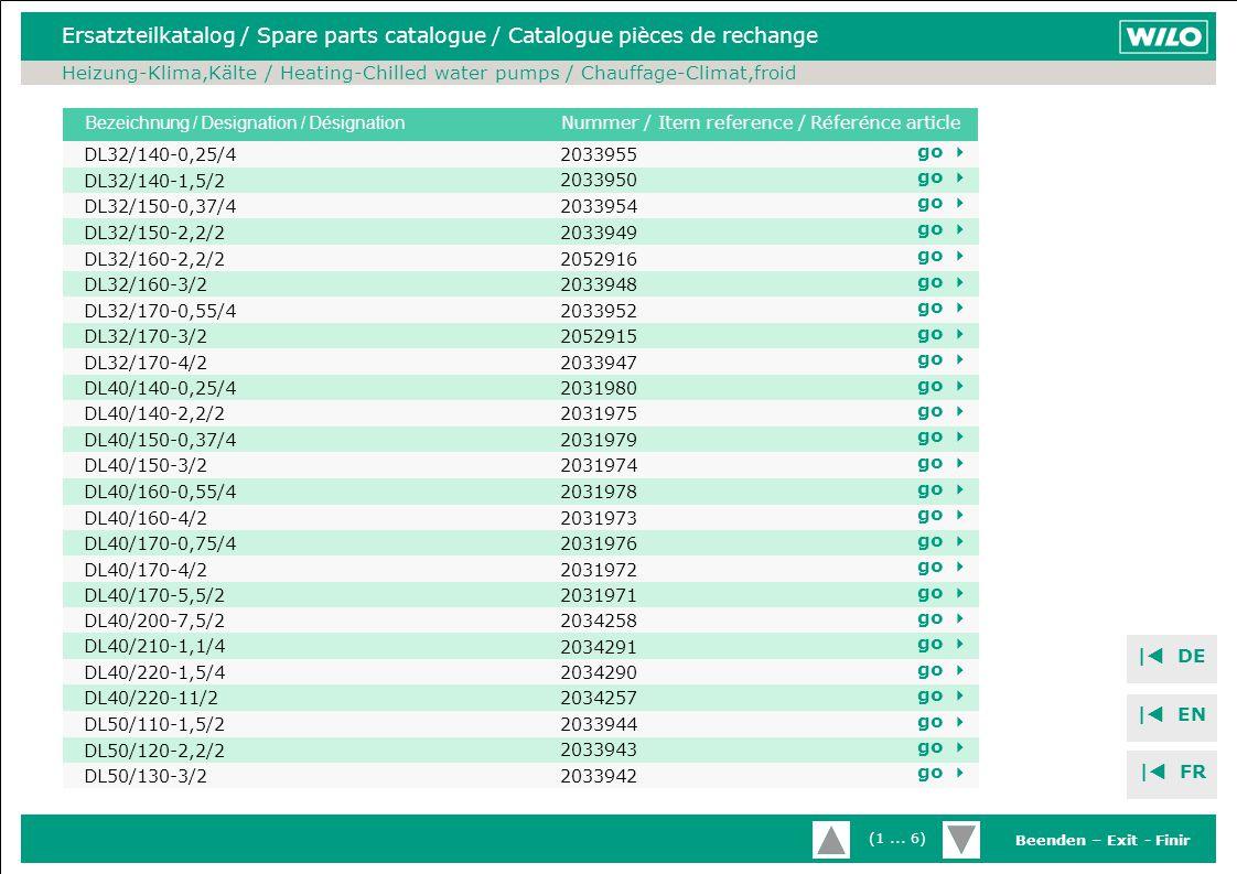 Ersatzteilkatalog / Spare parts catalogue / Catalogue pièces de rechange (1... 6) Bezeichnung / Designation / Désignation Nummer / Item reference / Ré