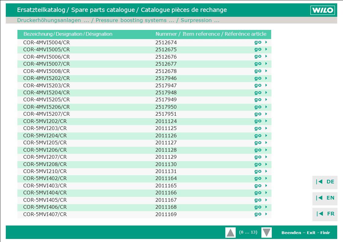 Ersatzteilkatalog / Spare parts catalogue / Catalogue pièces de rechange (9...