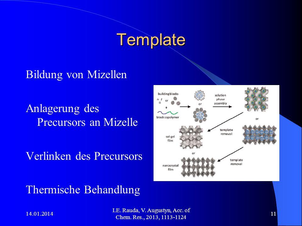 14.01.2014 I.E. Rauda, V. Augustyn, Acc. of Chem. Res., 2013, 1113-1124 11 Template Bildung von Mizellen Anlagerung des Precursors an Mizelle Verlinke