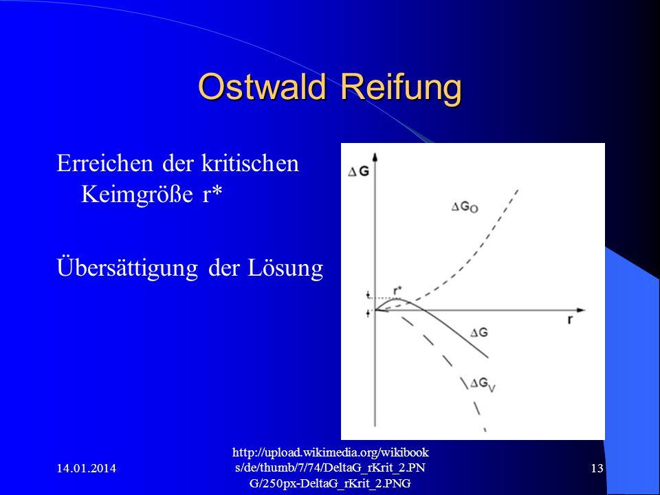 14.01.2014 http://upload.wikimedia.org/wikibook s/de/thumb/7/74/DeltaG_rKrit_2.PN G/250px-DeltaG_rKrit_2.PNG 13 Ostwald Reifung Erreichen der kritisch