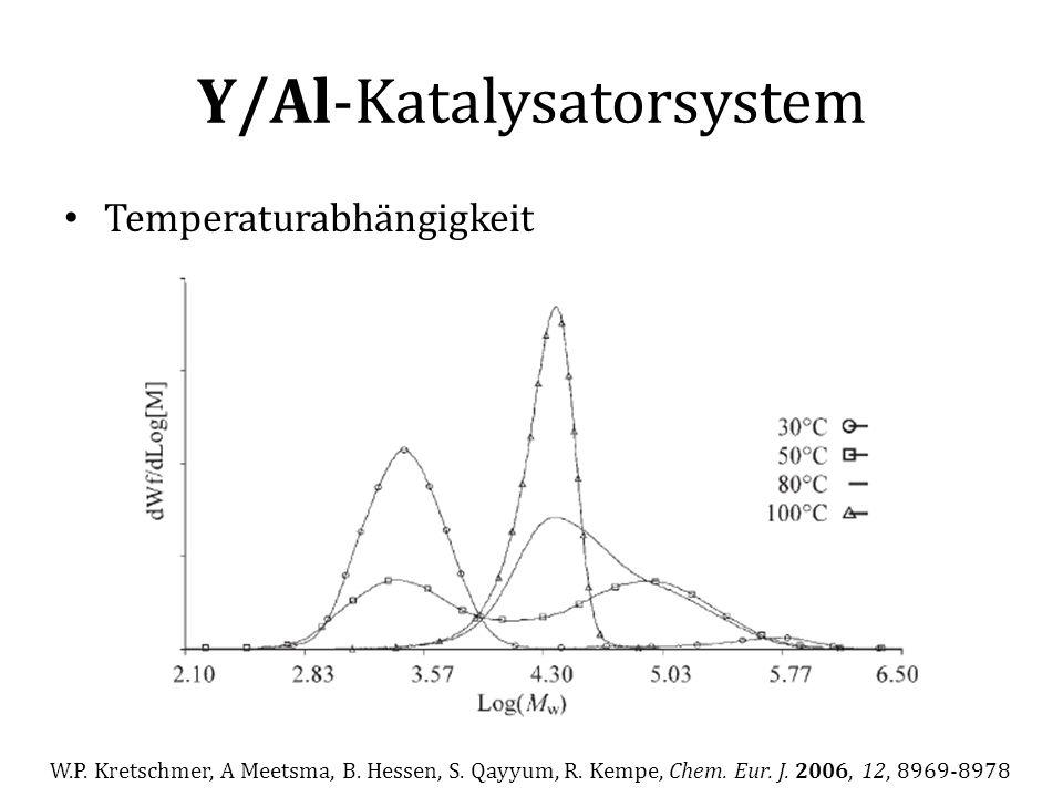 Y/Al-Katalysatorsystem Temperaturabhängigkeit W.P. Kretschmer, A Meetsma, B. Hessen, S. Qayyum, R. Kempe, Chem. Eur. J. 2006, 12, 8969-8978
