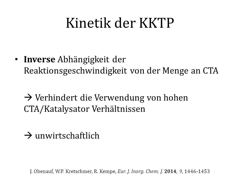 Kinetik der KKTP Inverse Abhängigkeit der Reaktionsgeschwindigkeit von der Menge an CTA  Verhindert die Verwendung von hohen CTA/Katalysator Verhältn