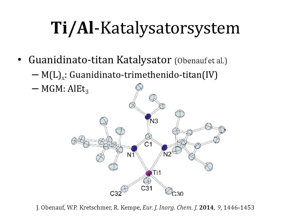 Ti/Al-Katalysatorsystem Guanidinato-titan Katalysator (Obenauf et al.) – M(L) x : Guanidinato-trimethenido-titan(IV) – MGM: AlEt 3 J. Obenauf, W.P. Kr
