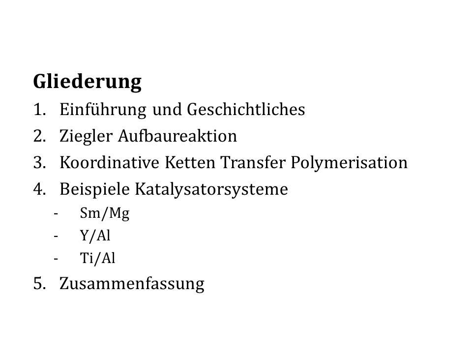 Gliederung 1.Einführung und Geschichtliches 2.Ziegler Aufbaureaktion 3.Koordinative Ketten Transfer Polymerisation 4.Beispiele Katalysatorsysteme -Sm/