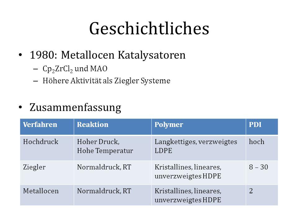 Geschichtliches 1980: Metallocen Katalysatoren – Cp 2 ZrCl 2 und MAO – Höhere Aktivität als Ziegler Systeme Zusammenfassung VerfahrenReaktionPolymerPD