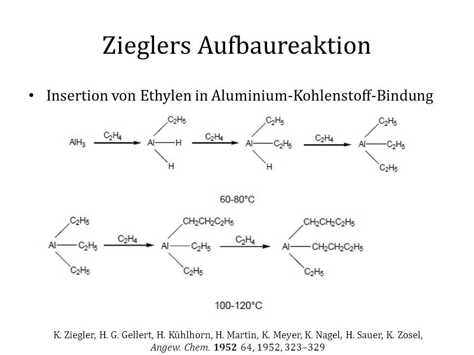 Zieglers Aufbaureaktion Insertion von Ethylen in Aluminium-Kohlenstoff-Bindung K. Ziegler, H. G. Gellert, H. Kühlhorn, H. Martin, K. Meyer, K. Nagel,