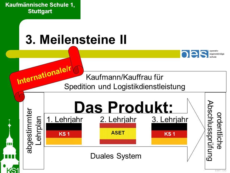 3. Meilensteine II Kaufmännische Schule 1, Stuttgart © BAT/ WAG ordentliche Abschlussprüfung abgestimmter Lehrplan Kaufmann/Kauffrau für Spedition und