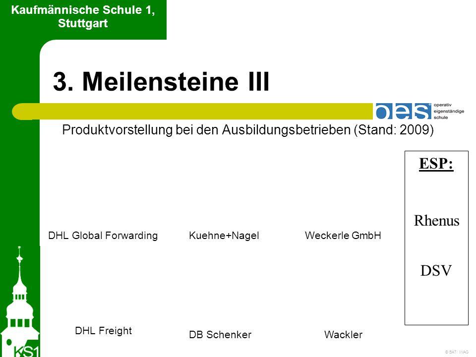 3. Meilensteine III Produktvorstellung bei den Ausbildungsbetrieben (Stand: 2009) Kaufmännische Schule 1, Stuttgart DHL Global ForwardingWeckerle GmbH