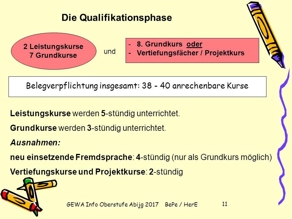 GEWA Info Oberstufe Abijg 2017 BePe / HerE 10 Die Einführungsphase: 34 Wochenstunden - Beispiel FachBeispielbelegungStunden Aufgabenfeld I Deutsch 3 e