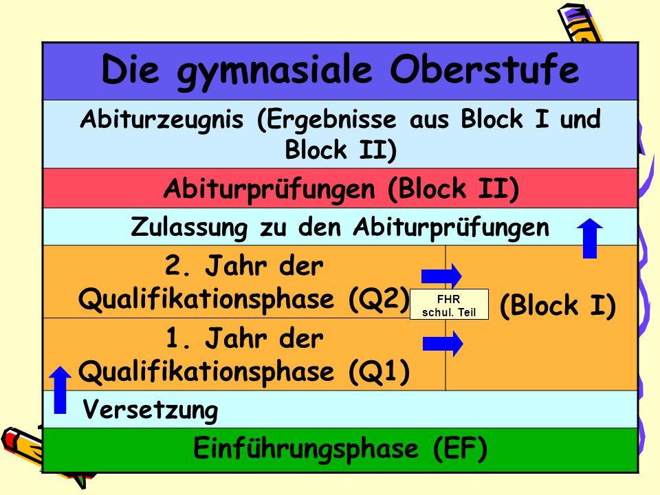 GEWA Info Oberstufe Abijg 2017 BePe / HerE 4 4 Die gymnasiale Oberstufe Abiturzeugnis (Ergebnisse aus Block I und Block II) Abiturprüfungen (Block II) Zulassung zu den Abiturprüfungen 2.