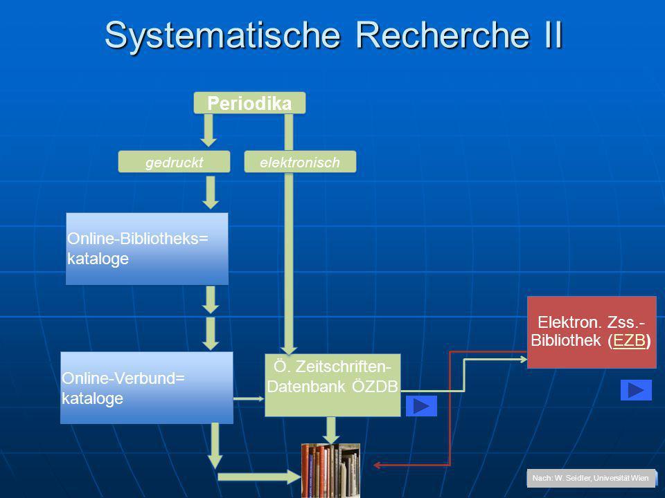Systematische Recherche II Periodika Online-Bibliotheks= kataloge Online-Bibliotheks= kataloge Online-Verbund= kataloge Online-Verbund= kataloge Nach: