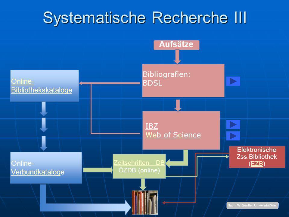 Systematische Recherche III Aufsätze Nach: W. Seidler, Universität Wien Zeitschriften – DB ÖZDB (online) Zeitschriften – DB ÖZDB (online) Bibliografie