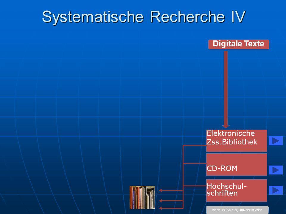 Systematische Recherche IV Digitale Texte Nach: W. Seidler, Universität Wien Elektronische Zss.Bibliothek CD-ROM Hochschul- schriften