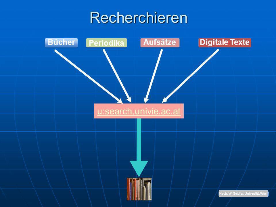 Recherchieren Bücher Periodika AufsätzeDigitale Texte Nach: W. Seidler, Universität Wien u:search.univie.ac.at