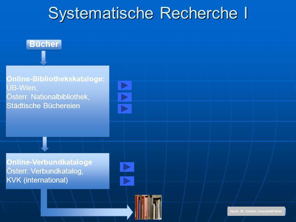 Systematische Recherche I Bücher Online-Bibliothekskataloge: UB-Wien, Österr. Nationalbibliothek, Städtische Büchereien Online-Bibliothekskataloge: UB
