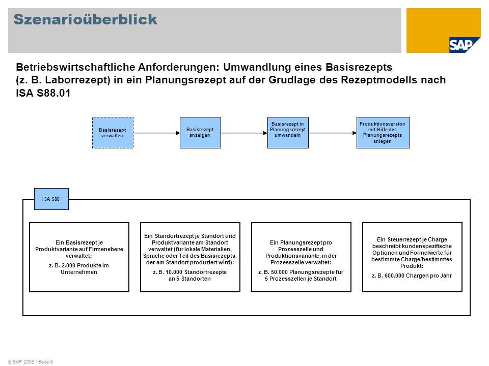 © SAP 2008 / Seite 6 Szenarioüberblick Betriebswirtschaftliche Anforderungen: Umwandlung eines Basisrezepts (z. B. Laborrezept) in ein Planungsrezept