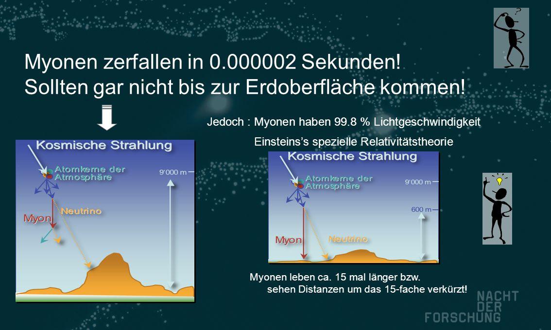 Teilchenbeschleuniger  Künstliche Erzeugung kosmischer Schauer