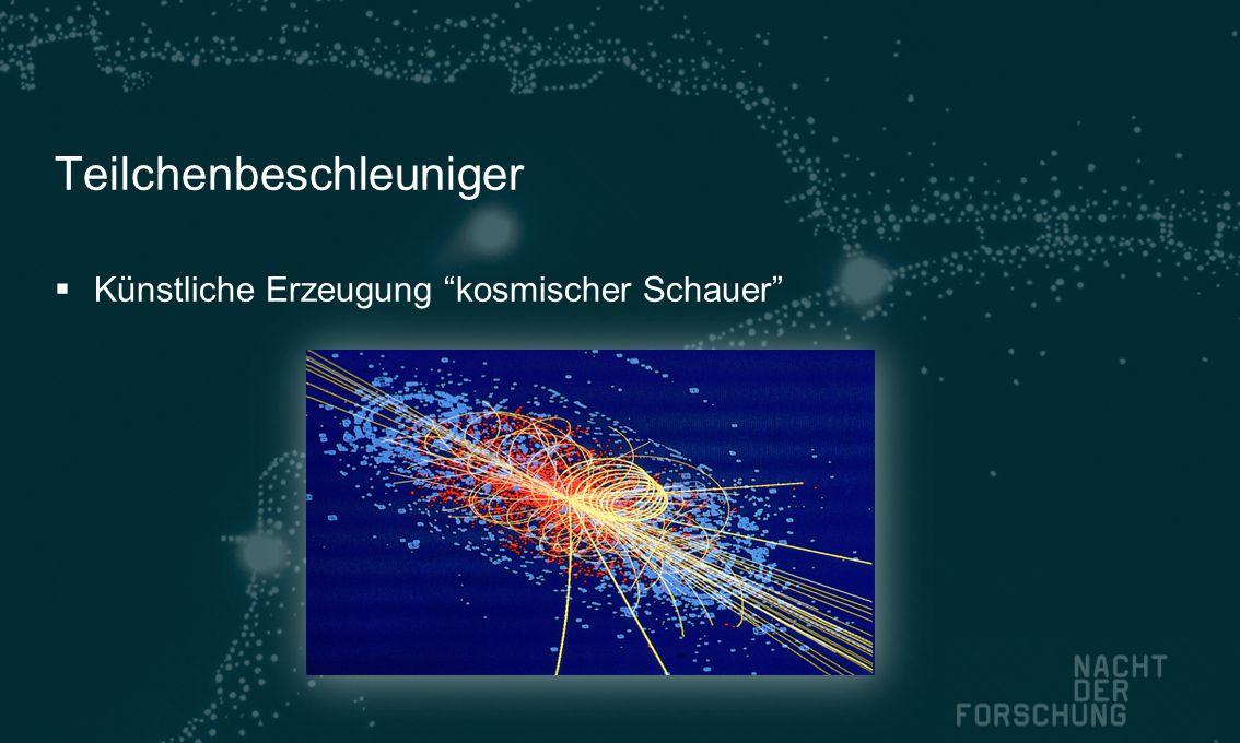Gravitation elektromagnetische Wechselwirkung elektromagnetische Wechselwirkung starke Wechselwirkung starke Wechselwirkung schwache Wechselwirkung schwache Wechselwirkung Grundbausteine der Materie u u c c t t d d s s b b e e     e e     Leptonen Quarks Ursprung der Teilchenmassen.