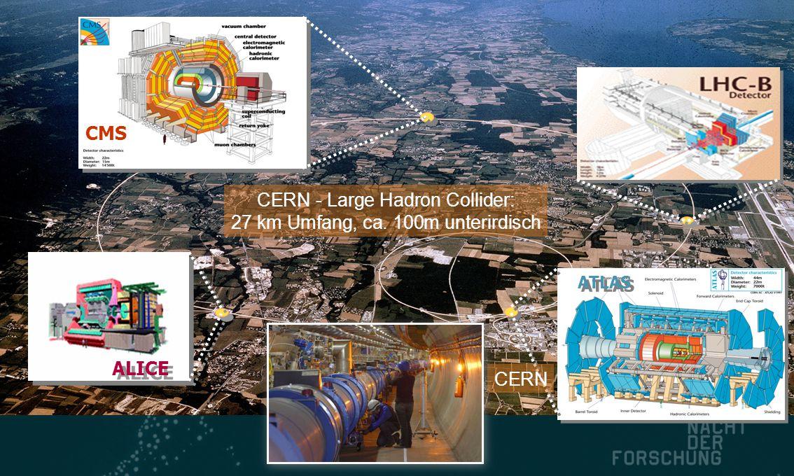 CMS ATLAS ALICE CERN - Large Hadron Collider: 27 km Umfang, ca. 100m unterirdisch CERN
