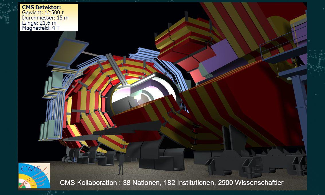 CMS Detektor: Gewicht: 12'500 t Durchmesser: 15 m Länge: 21.6 m Magnetfeld: 4 T CMS Kollaboration : 38 Nationen, 182 Institutionen, 2900 Wissenschaftler