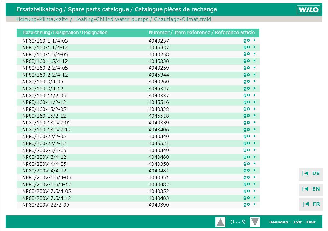 Ersatzteilkatalog / Spare parts catalogue / Catalogue pièces de rechange (1... 3) Bezeichnung / Designation / Désignation Nummer / Item reference / Ré