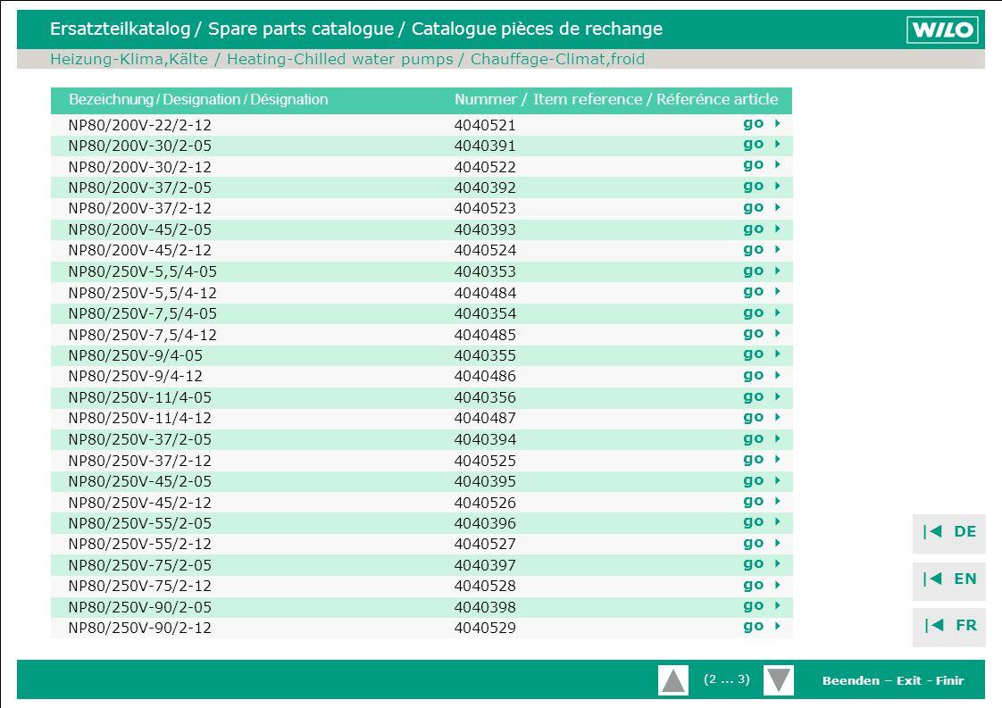 Ersatzteilkatalog / Spare parts catalogue / Catalogue pièces de rechange (2... 3) Bezeichnung / Designation / Désignation Nummer / Item reference / Ré