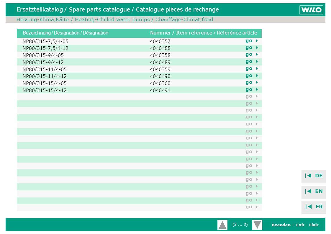Ersatzteilkatalog / Spare parts catalogue / Catalogue pièces de rechange (3... 3) Bezeichnung / Designation / Désignation Nummer / Item reference / Ré